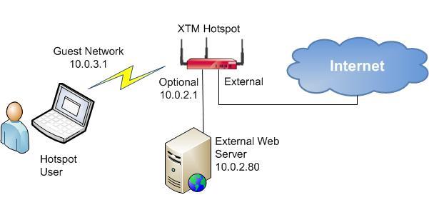 images of web server network diagram   diagramsweb server network diagram