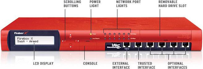 watchguard firebox 1000 software