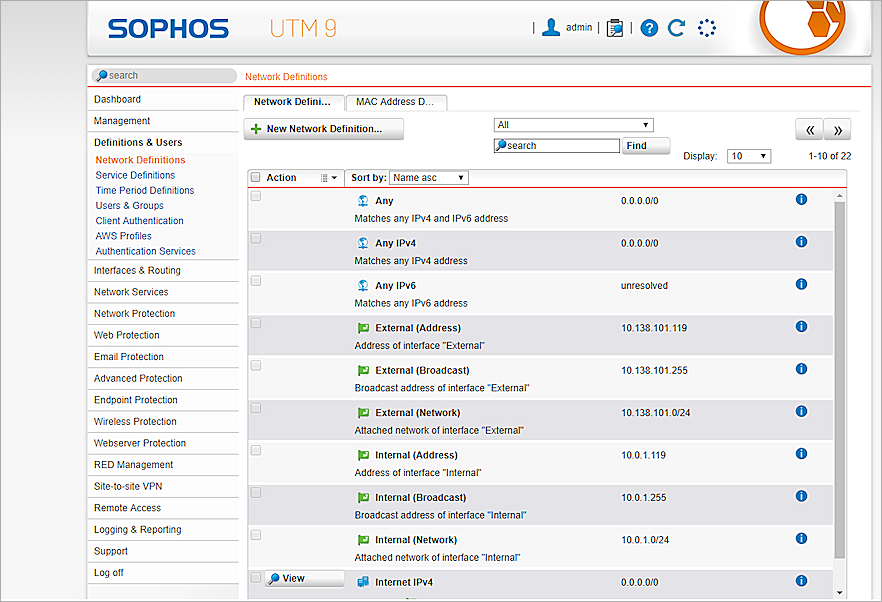 Sophos Integration with AuthPoint