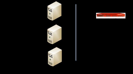 CyberArk EPV Integration Guide