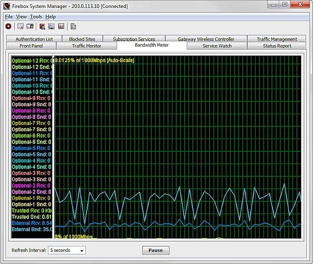Visual Display of Bandwidth Usage (Bandwidth Meter)