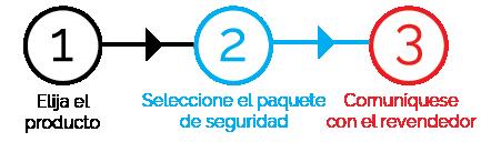Ilustración con flechas - Paso 1: Elija su producto, Paso 2: Seleccione el paquete de seguridad, Paso 3: Comuníquese con el revendedor