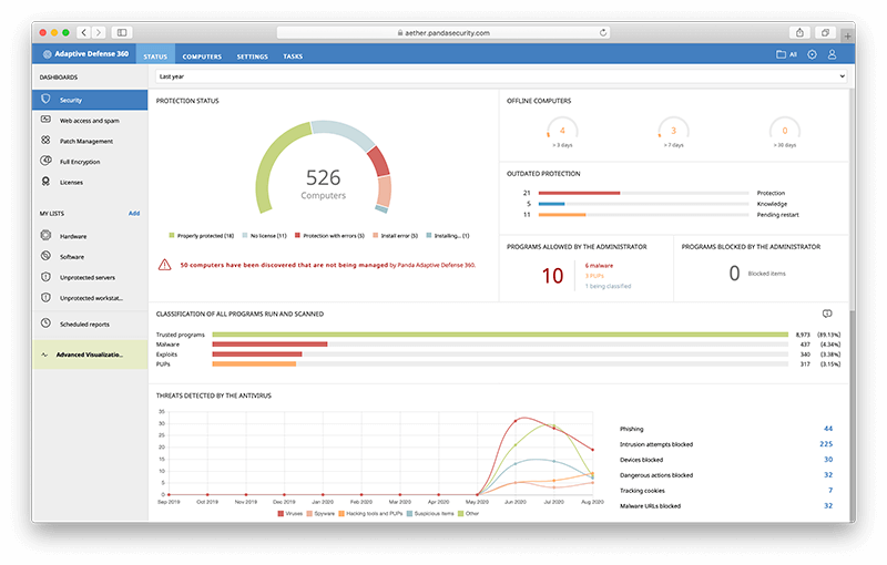 Advanced Endpoint Security | WatchGuard Technologies