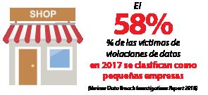 El 58 % de las víctimas de violaciones de datos en 2017 se clasifican como pequeñas empresas