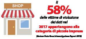 Il 58% delle vittime di violazione dei dati nel 2017 appartengono alla categoria di piccole imprese