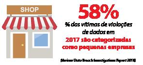58% das vítimas de violações de dados em 2017 são categorizadas como pequenas empresas