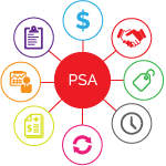 Illustration: Professional Services Automation