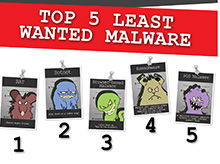 Thumbnail: Top 5 Least Wanted Malware Infographic
