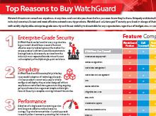Neden WatchGuard Almalı