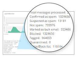 Capture d'écran : spamBlocker