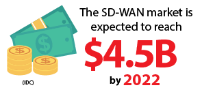 The SD-WAN market is expected to reach $4.5B by 2022