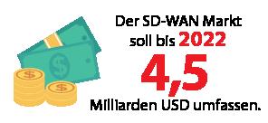 Der SD-WAN Markt soll bis 2022 4,5 Milliarden USD umfassen.