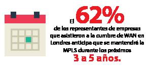 El 62% de los representantes de empresas que asistieron a la cumbre de WAN en Londres anticipa que se mantendrá la MPLS durante los próximos 3 a 5 años.