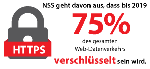 NSS geht davon aus, dass bis 2019 75 % des gesamten Web-Datenverkehrs verschlüsselt sein wird.