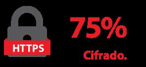 NSS calcula que en 2019, el 75 % del tráfico web será cifrado.
