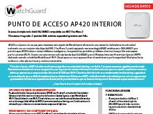 Hoja de datos: AP420