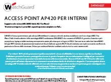 Datasheet: AP420