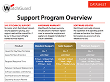 WatchGuard Support Program