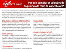 Matriz de ProdutosdaWatchGuard