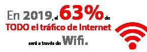 En 2019, el 63% de todo el tráfico de Internet será a través de Wifi.