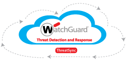 Illustrazione: ThreatSync