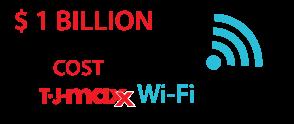$1 Billion is the estimated cost of the 2007 TJ Maxx Wi-Fi Breach