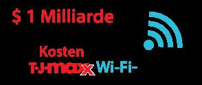 $ 1 Milliarde sind die geschätzten Kosten der 2007 TJ Maxx Wi-Fi-Verletzung