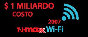 $ 1 miliardo è il costo stimato della violazione 2007 TJ Maxx Wi-Fi