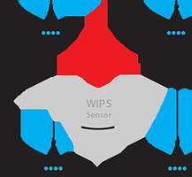 Illustration: WIPS sensor