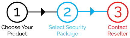 Illustration with arrows - Step 1: Choose Your<br /> 					Product, Step 2: Select Security Package, Step 3: Contact Reseller