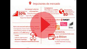 Soluciones de Seguridad WatchGuard para Empresas Distribuidas
