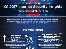 Thumbnail: Infographic