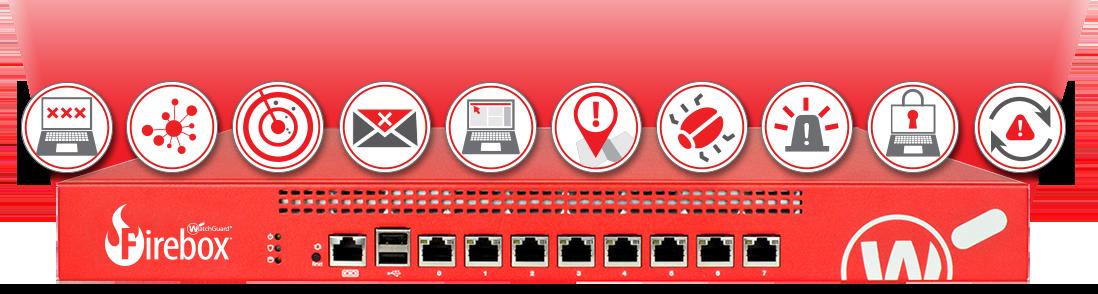 WatchGuard Firebox com todos os ícones do serviço de segurança