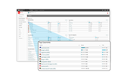 Screeshot: Executive Dashboards in WatchGuard Cloud