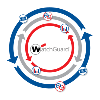 WatchGuard logo surrounded by red, gray and blue arrows in concentric circles