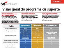 Thumbnail: Folha de Dados