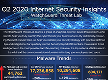 Q2 2020 Internet Security Insights