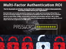 Thumbnail: Multi-Factor Authentication ROI Infographic
