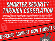Thumbnail: Smart Security Infographic