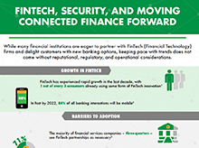 Thumbnail: FinTech, Security, and Moving Connected Finance Forward Infographic