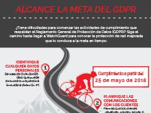 Miniatura:Infografía deGDPR