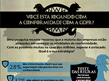 Miniatura:Infográfico sobreGDPR