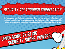 Thumbnail: Security ROI Infographic