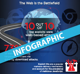 Thumbnail: Internet Security Report Infographic
