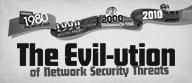 Thumbnail: Evil Timeline