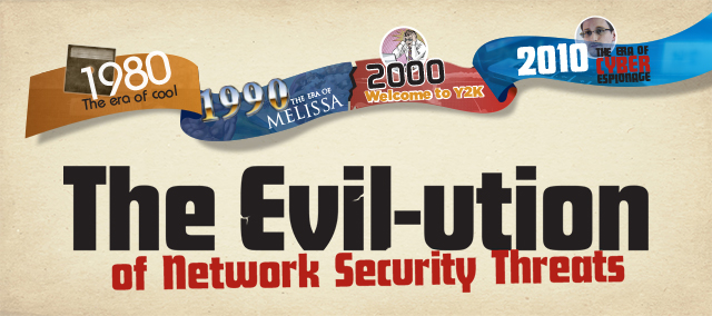 The Evil-ution of Network Security Threats