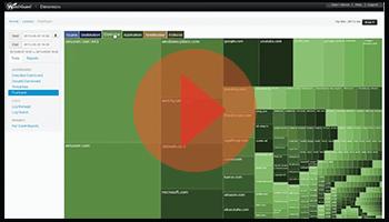 WatchGuard Dimension - Visualisierung für Ihre WatchGuard XTM
