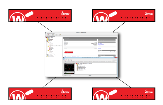 Diagramma: WatchGuard System Manager